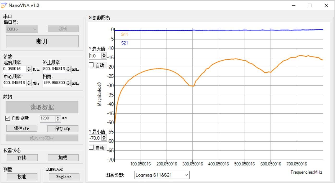 Image 3 - NanoVNA Nano VNA Vector Network Analyzer Antenna Analyzer Standing Wave-in Air Conditioner Parts from Home Appliances