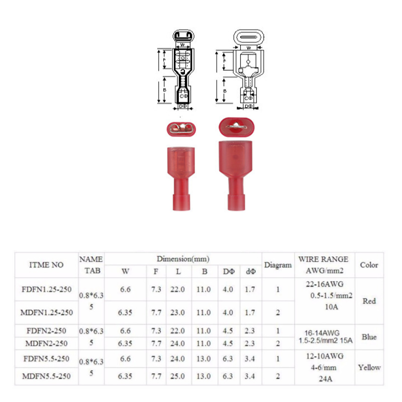 H307e103a67914438929a8aaffcd626d6K - FDFN1.25-250 +MDFN 1.25-250 Red NYLON Male Female male electric wire connections Crimp Terminal Connectors