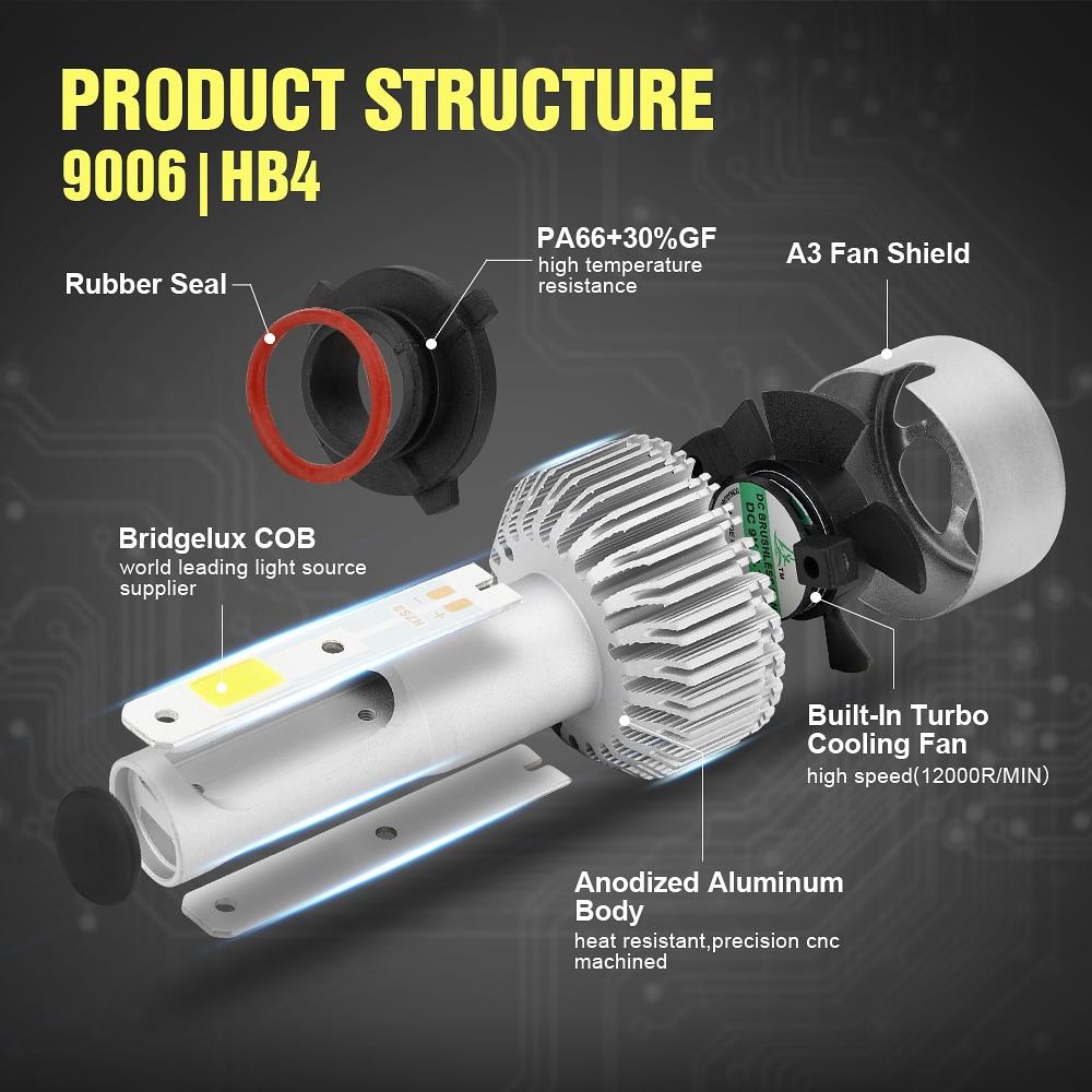 9006-4产品结构