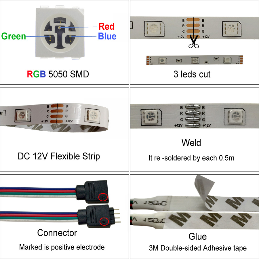 H3098c31864234859aaac77511ba2bf3ay BEKCMTH RGB LED Strip Light SMD2835 5050 5M 10M Waterproof RGB Tape DC12V Ribbon diode led Strips Lamp with IR Remote Controller