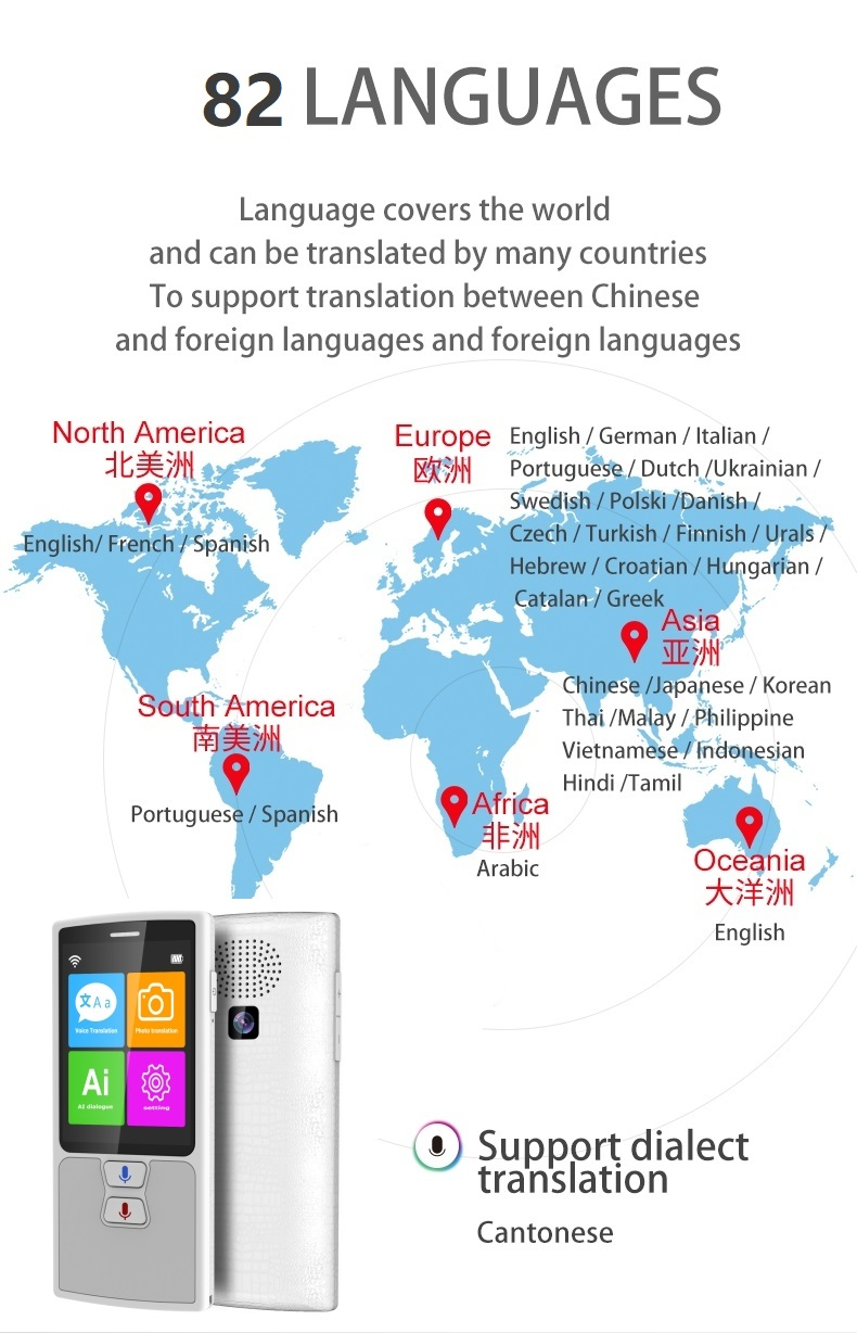 76 Languages Pocket Voice Translator for Travel translator with HD Touch Screen including WIFI and Hotspot Networking Methods 10