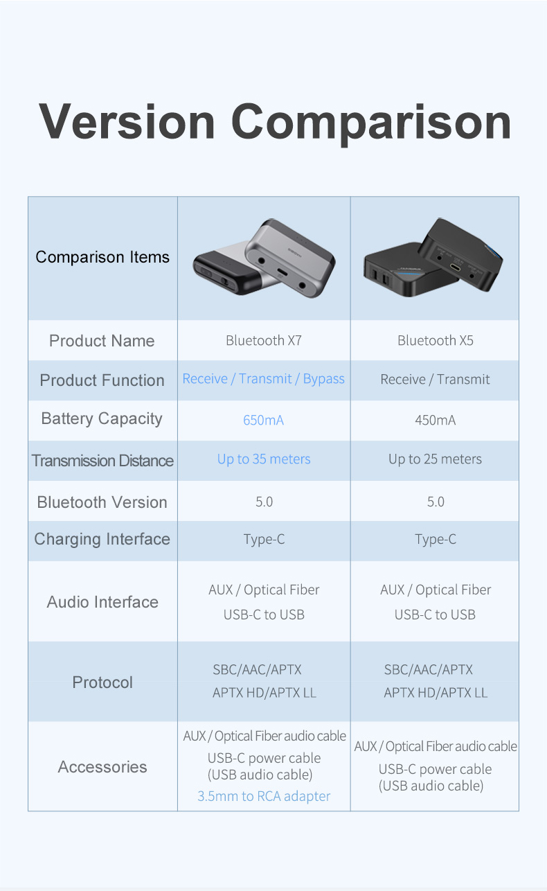Bluetooth-Transmitter_16