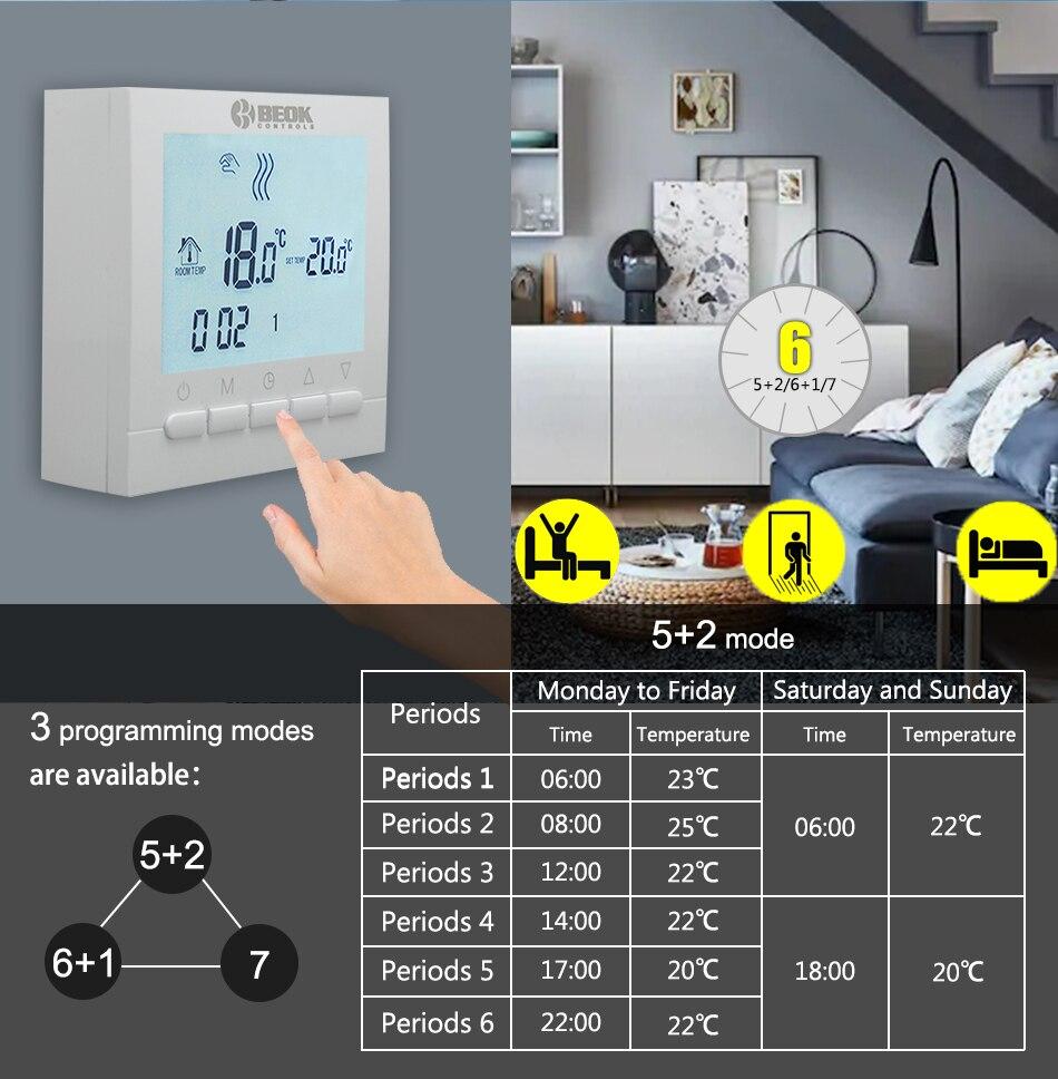 termostato do aquecimento da sala de wifi