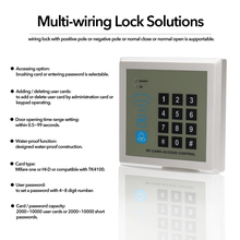RFID Lock Gate-Opener Door-Equipment Access-Control-System Password-Keyboard Safety Device-Machine