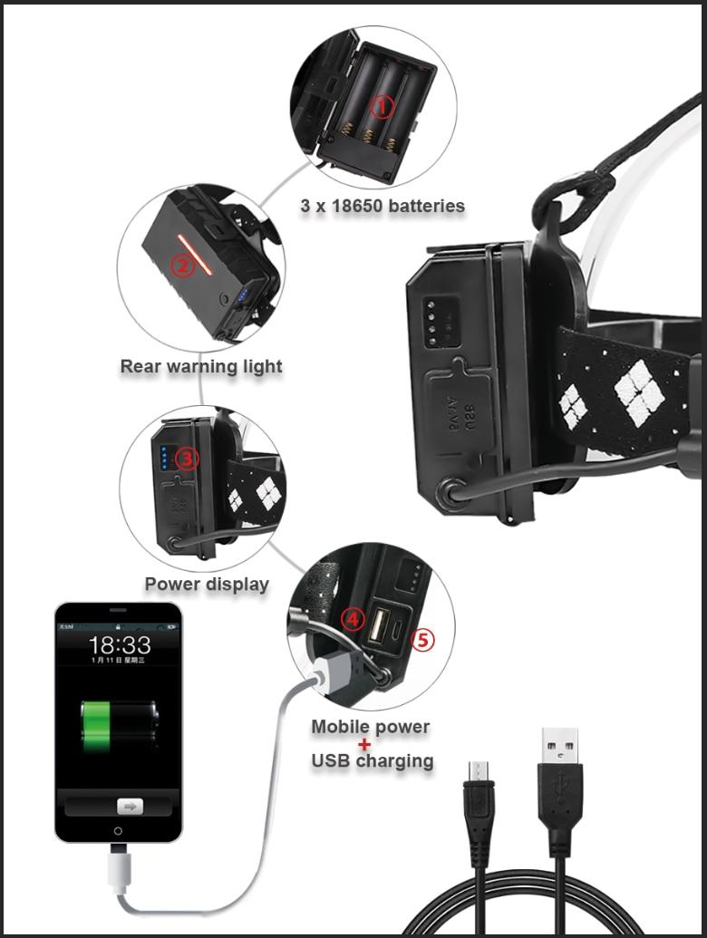 Image 5 - XHP90.2 high power led head torch zoom usb headlamp flashlight recharge lamp 18650 Power Bank 8000mAh hiking fishing headlightHeadlamps   -