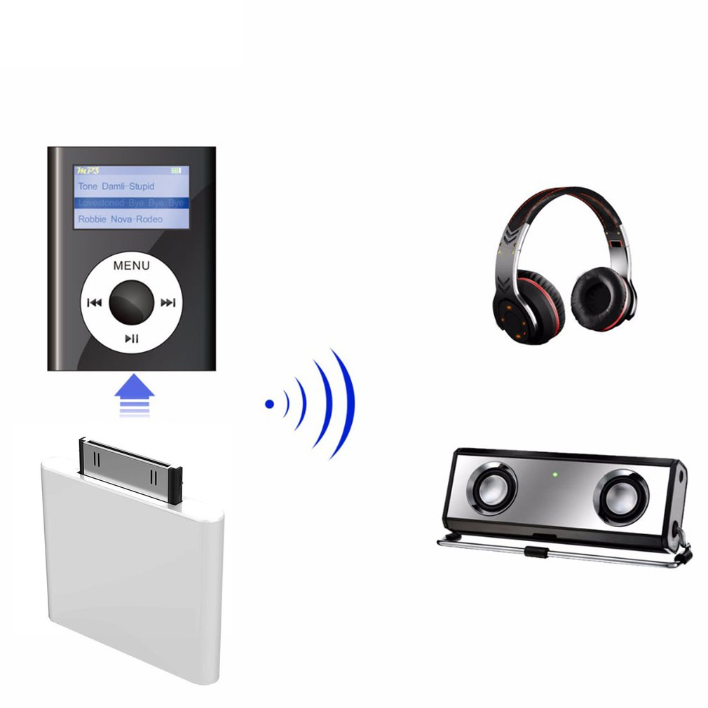 IPF01 Bluetooth 2.1 Audio Adapter Dongle Bluetooth Transmitter For iPod For Nano Touch Video Support A2DP ARVCP