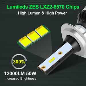 Image 4 - 2pcs Car Lights LED H1 H3 H4 H7 H8 H11 HB3 9005 HB4 9006 H27 880 881 9012 LED Bulb with ZES Chips 15000LM 6000K Auto Lamp 12V