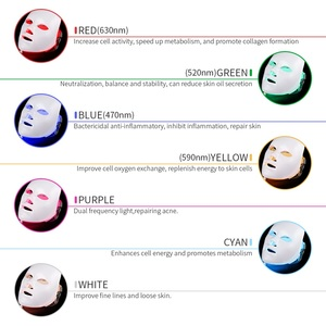 Image 2 - 7 Color Light Photon Therapy LED Facial Mask Skin Rejuvenation Anti Wrinkle Acne Removal Face Lifting Massager Beauty Spa Device