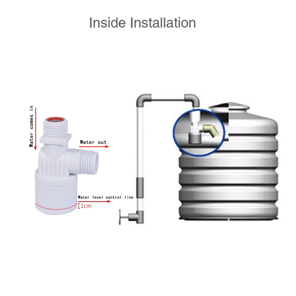 """Automatic Water Level Control Valve Tower Tank Floating Ball Valve installed inside the tank HT-FQF1/2-2 1/2"""" 3/4"""" 1"""" 2"""