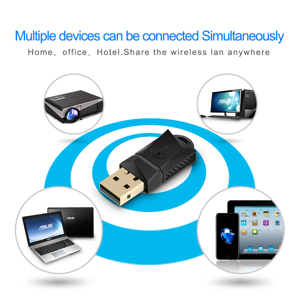 Goodao 600Mbps 2.4GHz 5Hz AC Dual Band USB WiFi Adapter with Antenna