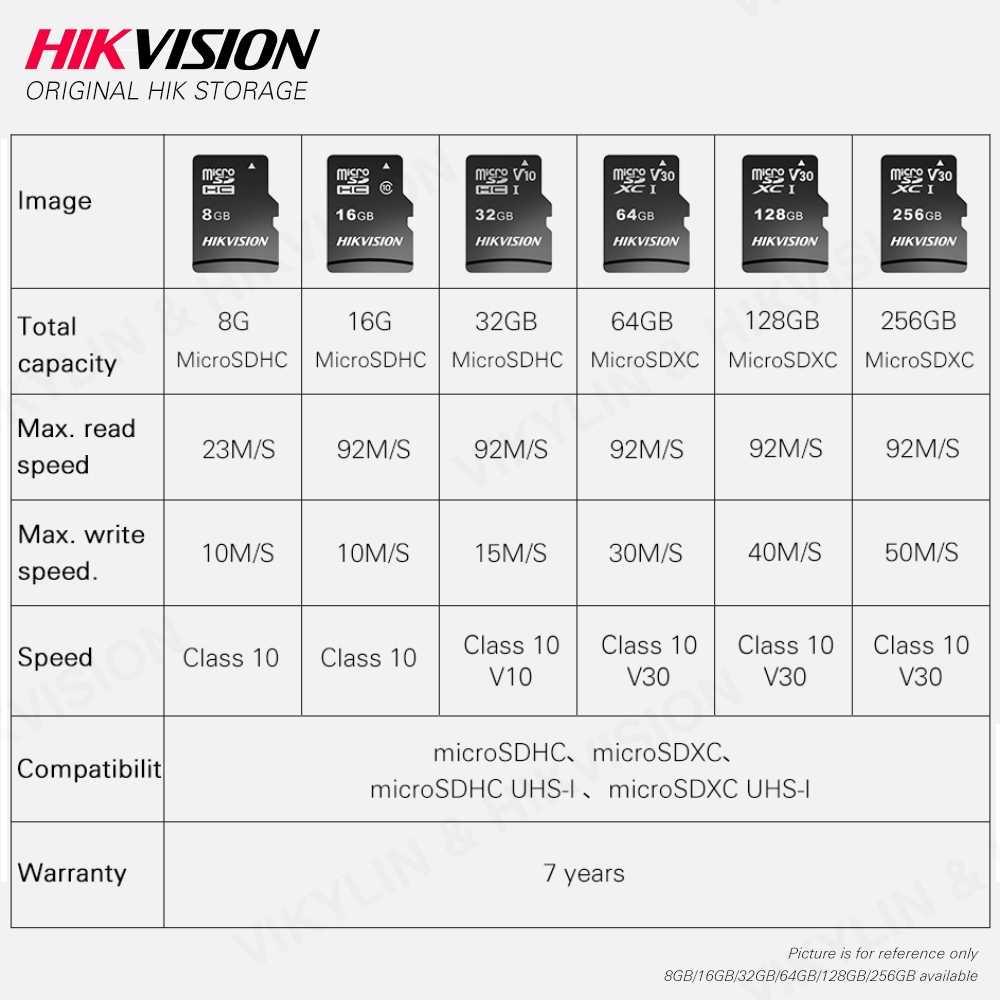 HIKVISION HikStorage карта памяти класс 10 8 ГБ 16 ГБ 32 ГБ 64 Гб 128 ГБ 256 Гб MicroSDHC/XC UHS-I TF Micro SD карта с адаптером # C1