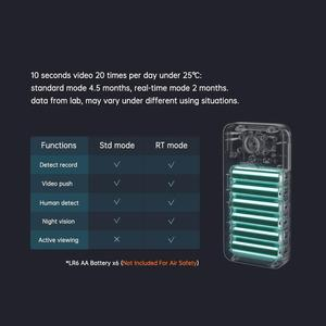Image 5 - Xiaomi mijia campainha de vídeo 2 MJML02 FJ ai inteligente, campainha humana detecta 3 dias, armazenamento de voz, mudança 2way, conversa, visão noturna dnd