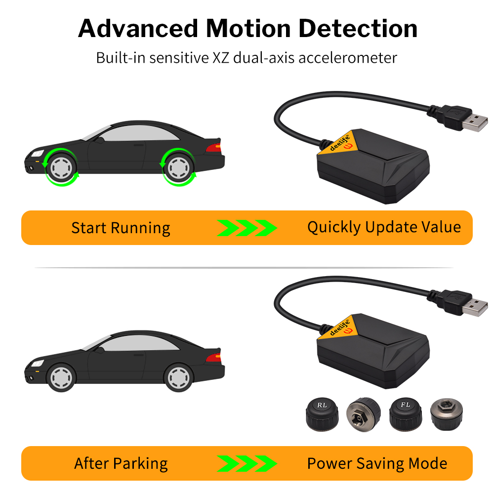 Deelife Android TPMS for Car Radio DVD Player Tire Pressure Monitoring System Alarm Spare Tyre Internal External Sensor USB TMPS 3