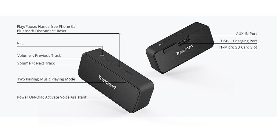 Tronsmart T2 Plus Bluetooth 5.0 Speaker 20W Portable Speaker 24H Column IPX7 Soundbar with NFC, TWS,Voice Assistant,Micro SD (9)