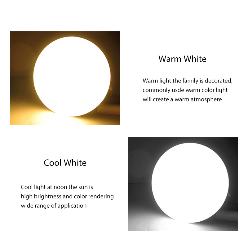 Ultra Dünne LED Decke licht lampe 6W 9W 13W 18W 24W 36W 48W AC85-265V Oberfläche Montieren Flush lampada LED Panel Licht für Schlafzimmer