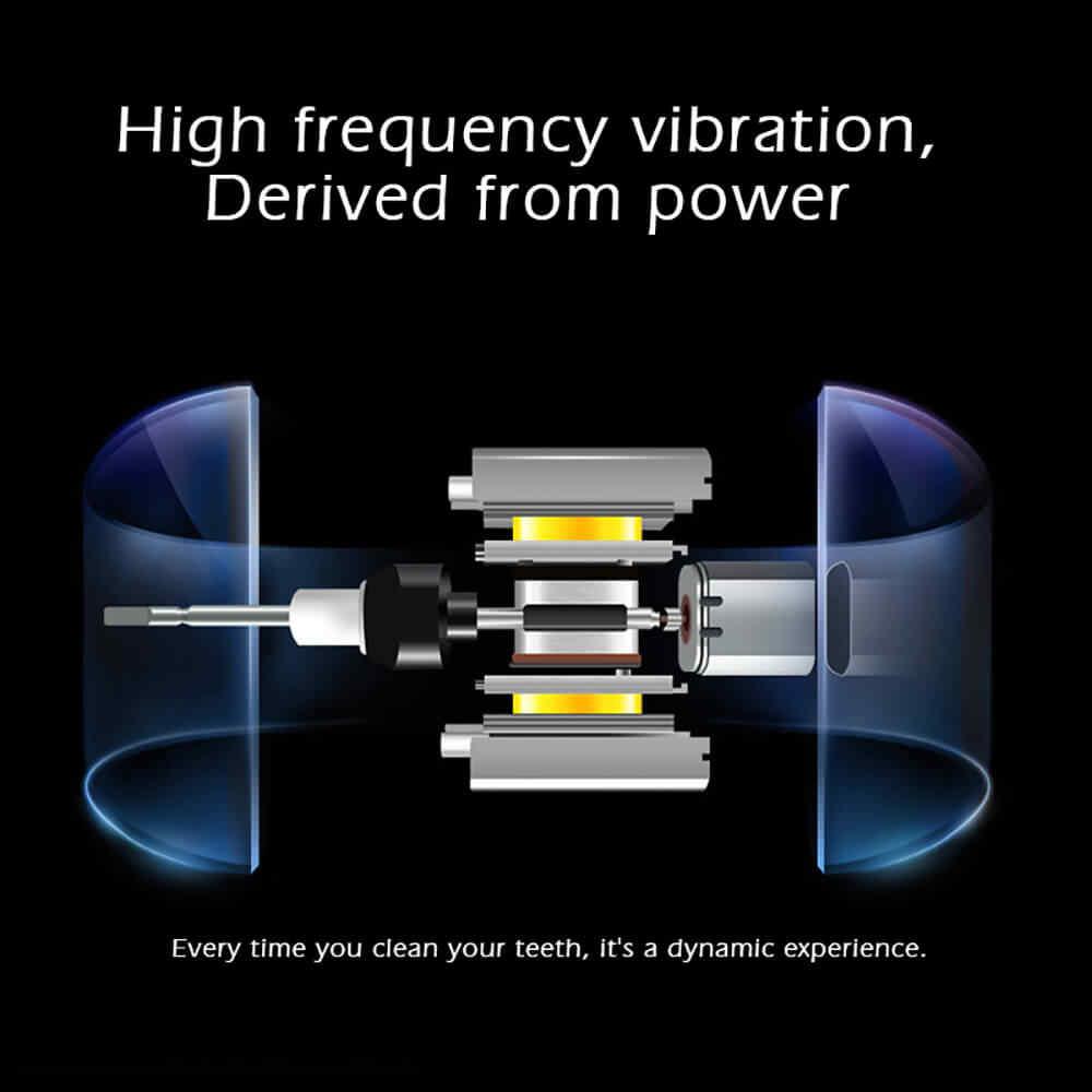 ไฟฟ้า Ultra Sonic ทันตกรรม Scaler เครื่องฟันแคลคูลัสเครื่องมือ Sonic Remover คราบ Tartar Plaque Whitening แบบพกพาทำความสะอาดช่องปาก