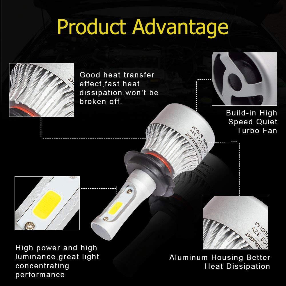 2x H4 Car Headlight LED H7 6500K 8000LM Bulb H11 H8 H1 H3 9005 9006 880 881 Auto Fog Light headlamp high beam low beam light in Car Headlight Bulbs LED from Automobiles Motorcycles