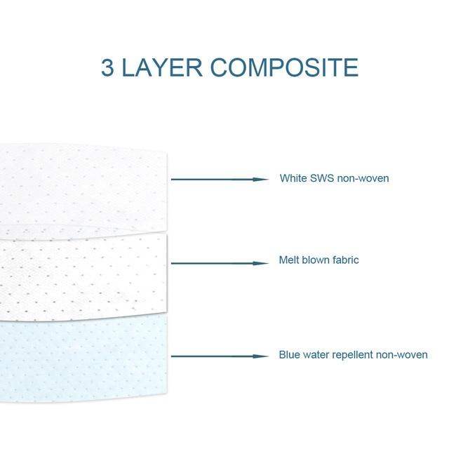100Pcs Mask Gasket Respirator Mask Filter Cotton Mat Cartridge Anti Fog Prevention And Haze Anti Dust Flu Mouth Face Mask Gasket 3