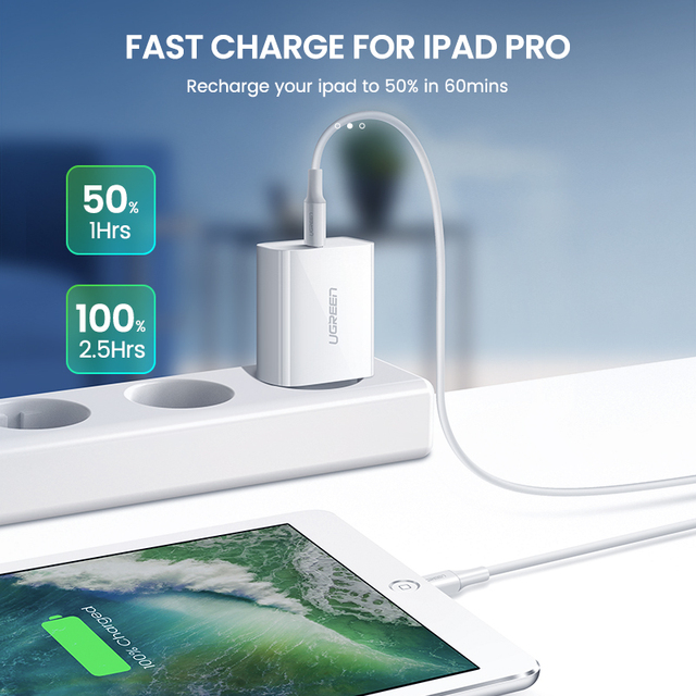 UGREEN PD Charger 18W QC4.0 QC3.0 USB Type C Fast Charger Quick Charge 4.0 3.0 QC for iPhone 11 X Xs 8 Xiaomi Phone PD Charger 4