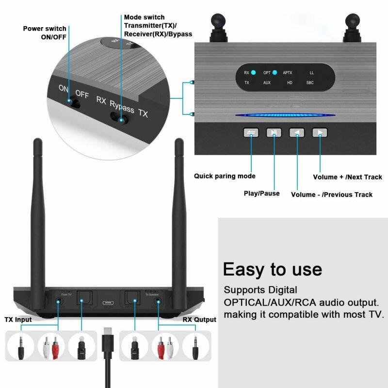 Adaptateur Audio de musique Bluetooth récepteur et émetteur Bluetooth Aux fibres optiques