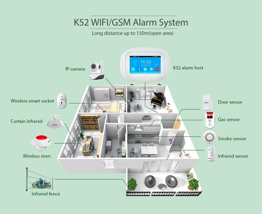 K52布局图
