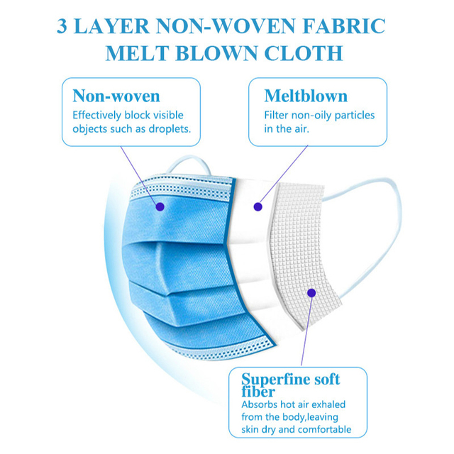 10pcs/50pcs/100pcs Fast Shipping Anti-pollution Filter Dust Face Mask Disposable 3 Ply Non-woven Meltblown Masks 2