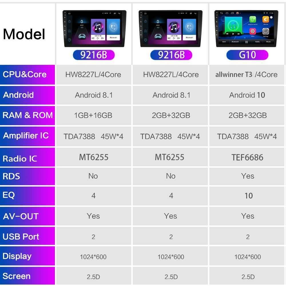 Reproductor multimedia de DVD para coche Android 10 De 2din para Peugeot 307 307CC 307SW 2002-2013, navegador GPS, reproductor WiFi Bluetooth