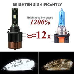 Image 3 - CNSUNNYLIGHT H15 LED Canbus Day Running Lights Car Headlight 12000Lm DRLs For Mazda/BMW/Mercedes GLK/A180/Audi Q7 A6 A3/Golf 6 7