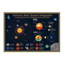 Deluxe Erase Solar System Asteroids Scratch Off Black Gold World Map 57.5*41.8cm Room Home Office Decoration Wall Stickers