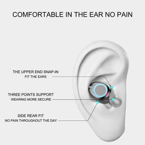 Bluetooth 5.0 Headset TWS Wireless Earphones Mini Earbuds Stereo Headphones F9 Multan