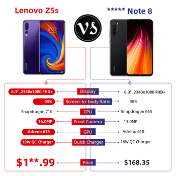 Global version Lenovo Z5s Snapdragon 710 Octa Core 64GB SmartPhone Face ID 6.3 AI Threefold back camera Android P cell 4