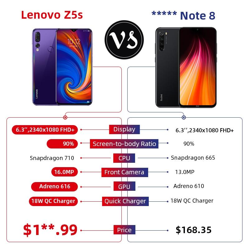 Globale version Lenovo Z5s Snapdragon 710 Octa Core 64GB 128GB SmartPhone Gesicht ID 6,3 AI Threefold hinten kamera android P Zell