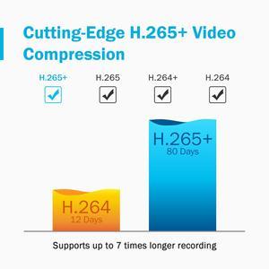 Image 5 - ANNKE 16CH 8MP POE NVR 4K Netzwerk Video Recorder NVR Für POE IP Kamera P2P Wolke Funktion Stecker Und spielen