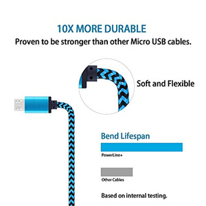 Image 2 - Olnylo Micro USB Cable Fast charging Braided Data Cord For Samsung S7 Huawei Xiaomi Redmi Note 5 Android Microusb Phone Cables