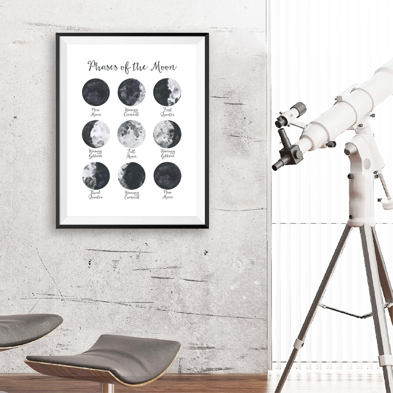 Lunar Cycle Wall Art Canvas Painting Decor