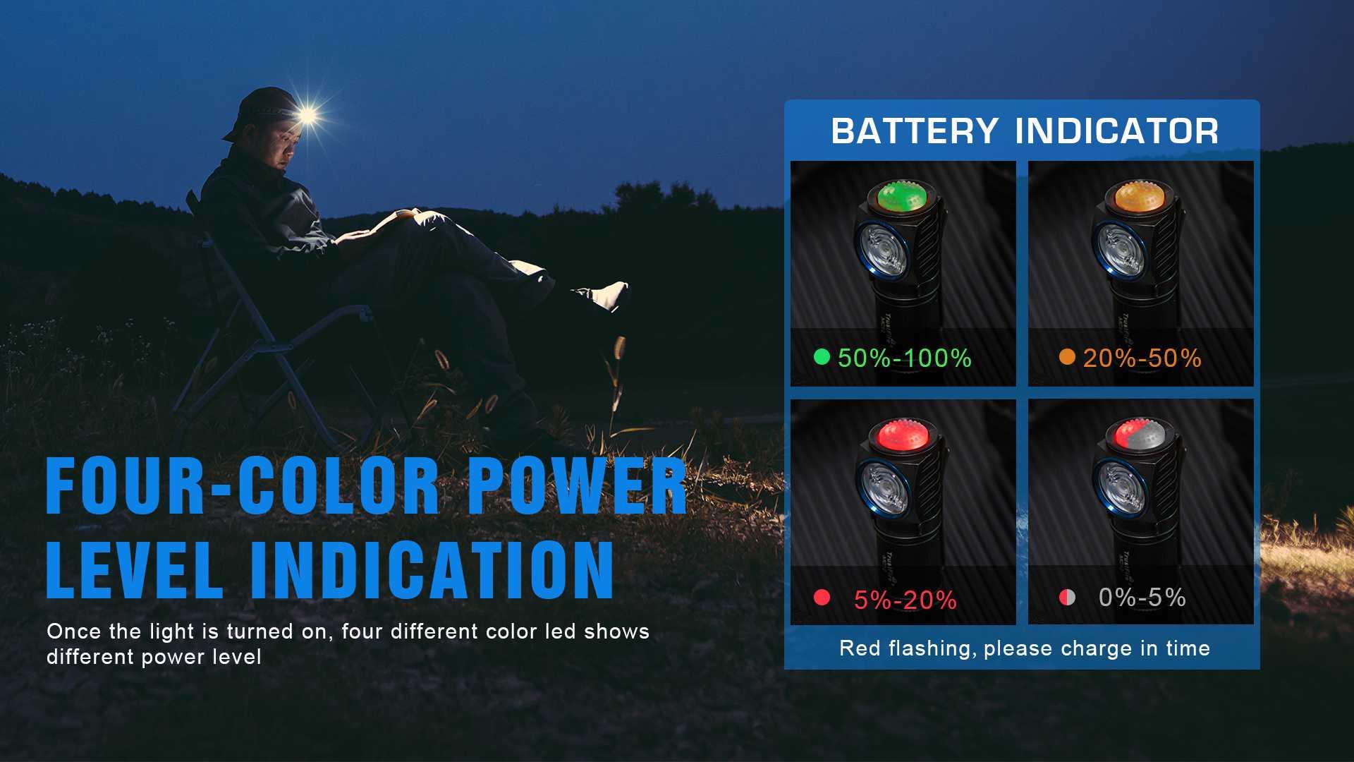 adecuada para acampar al aire libre negro cambiable a faros TrustFire MC12 Linterna LED de 1000 LM Linterna magn/ética de carga r/ápida Mini linterna multifunci/ón equipada con diadema