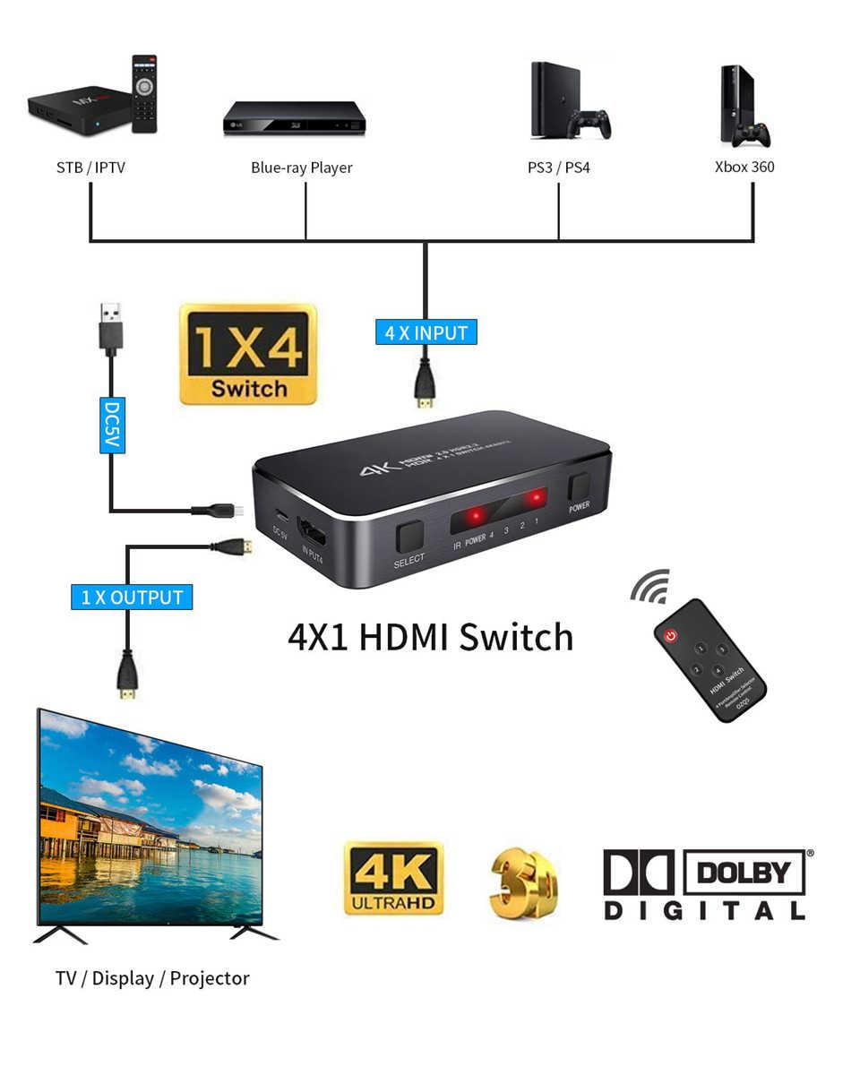 UHD HDMI 2.0 K HDMI Switch 1 4x4 Mini HDMI Switch Switcher HUB Box Suporte HDCP 2.2 & IR Remote Control Switch HDMI Splitter