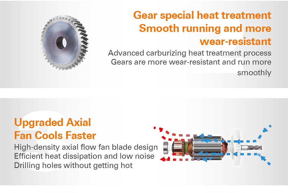 Gear special heat treatment with smooth running and more wear resistant