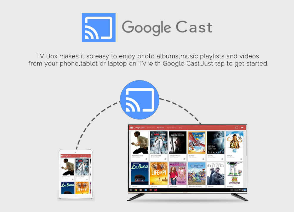 KM8 Android 9.0 Google Gecertificeerd Tv Box 2 Gb 16 Gb Android 9 Smart Tv Box BT4.0 4K 2.4G Wifi Media Player