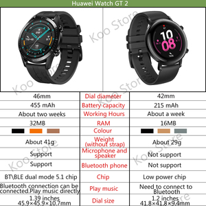 Image 2 - Huawei Watch GT/GT 2 Smart Watch Bluetooth 5.1 Can Talk Blood Oxygen Tracker Spo2 Music Player Watch For Android IOS