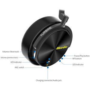Image 3 - Bluedio T5 Active Noise Cancelling Wireless Bluetooth Headphones Portable Headset with microphone for phones and music