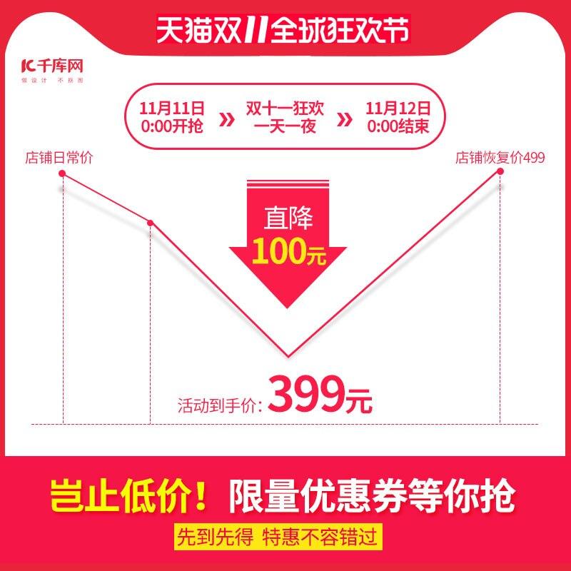 双11全球狂欢节价格曲线直通车主图