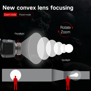 Image 5 - BORUiT B33 LED Motion IR Sensor Mini Headlamp XP G2+2*3030 Red Light 5 Mode Zoom Headlight Rechargeable Head Torch Hunting Light