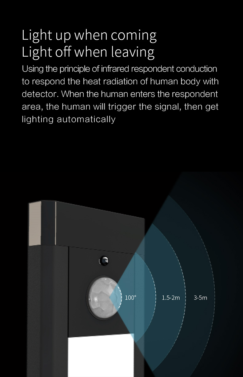 Huizuo Intelligent Sensor Cabinet Night Light 6