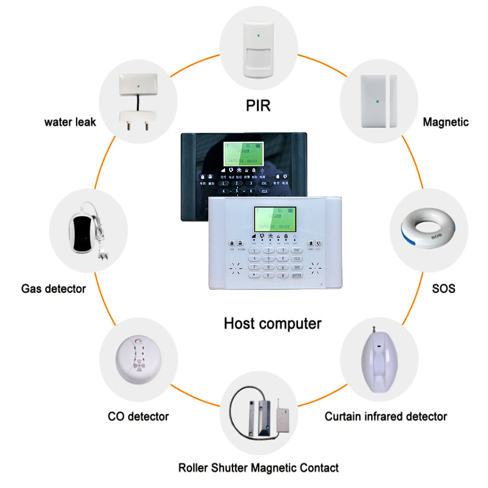 Smart Home Wireless GSM Burglar Alarm Security System LCD Fire/Door Detector Anti theft Timing Arm/Disarm Alert Push To Mobile - 3