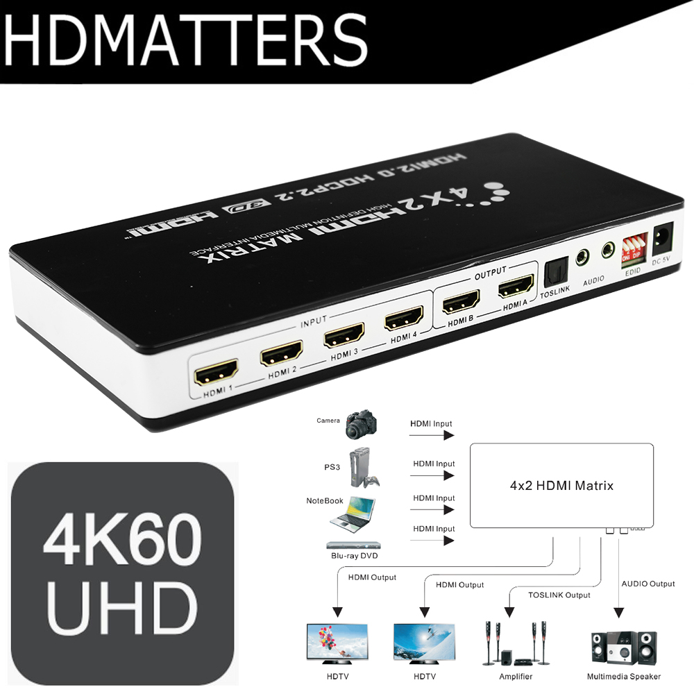 HDMI 2.0 Matrix 4X2 4K 60hz HDR HDCP 2.2 HDMI matrix 4 in 2 out Switcher splitter box with toslink digital audio&stereo audio(China)