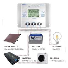 80A 60A MPPT Solar Panel Regulator Charge Controller 12V//24V 1000W//2000W LCD,
