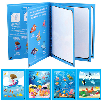 8 Types Water Drawing Mat & 2 Pens Water Doodle Mat Writing Doodle Board Coloring Books Magic Water Book Painting Kids Education 80x60cm water drawing mat
