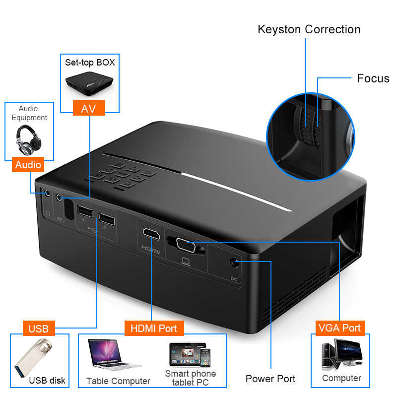 ALSTON GP80 / GP80UP HD LED projector 1800 Lumens Android 6.0 LED WiFi Video Proyector Portable Smart Projectors with gift