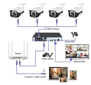 Image 4 - KERUI 8CH 5MP Wireless NVR POE Security Camera System Outdoor IR CUT CCTV Video Surveillance Video Recorder Kit Face Record